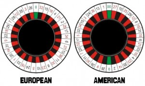 american-or-european-roulette